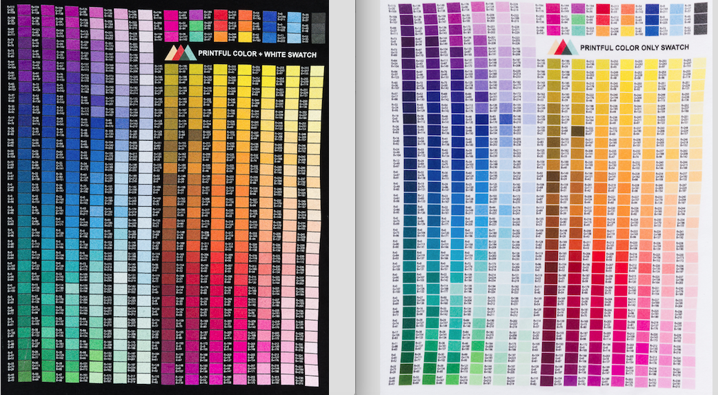 RGB vs CMYK: Guide to Color Spaces | Blog - Printful