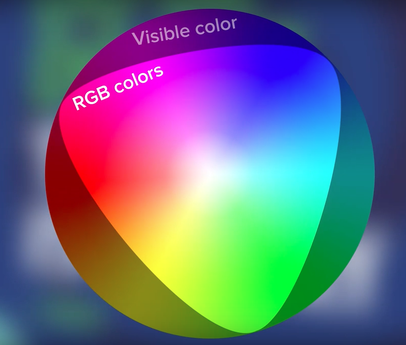 Image result for rgb