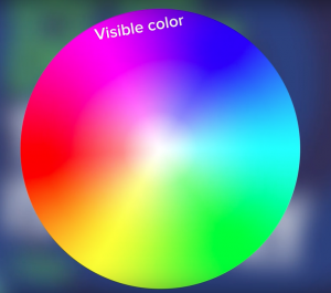 visible-color