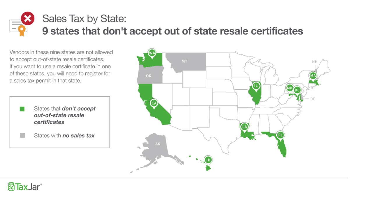 states-that-dont-accept-out-of-state-resale