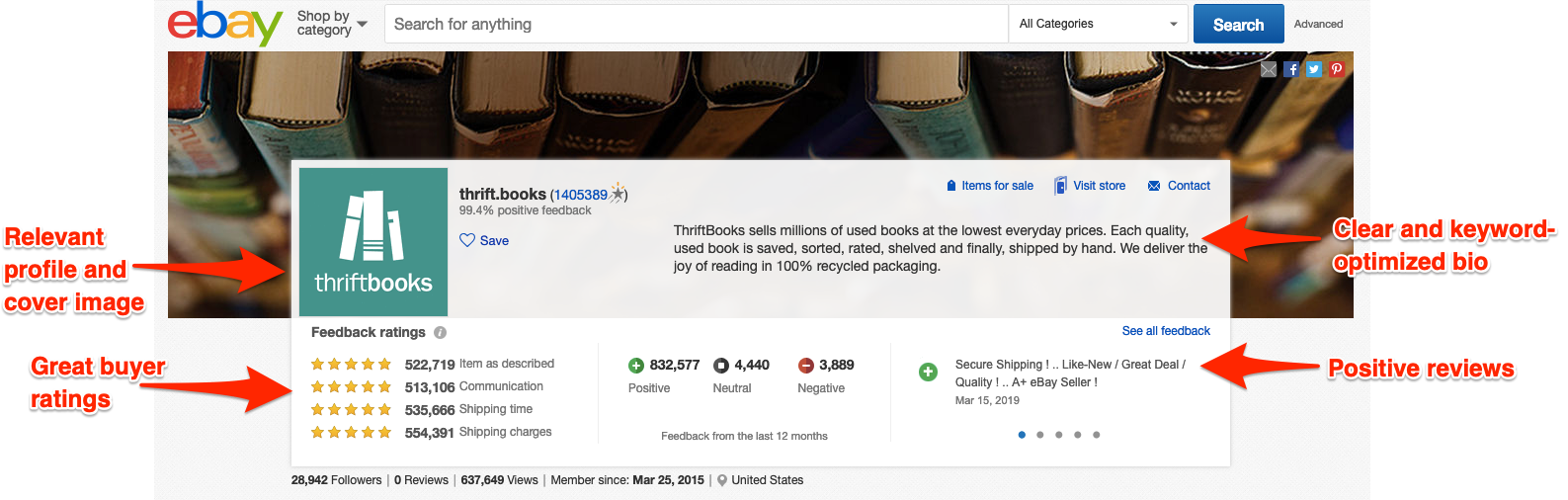 eBay SEO: How to Optimize Your Listing and Boost Your