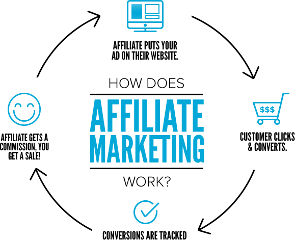 affiliate_marketing_infograph
